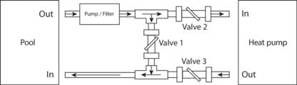 Schemat montażu basenowej pompy ciepła